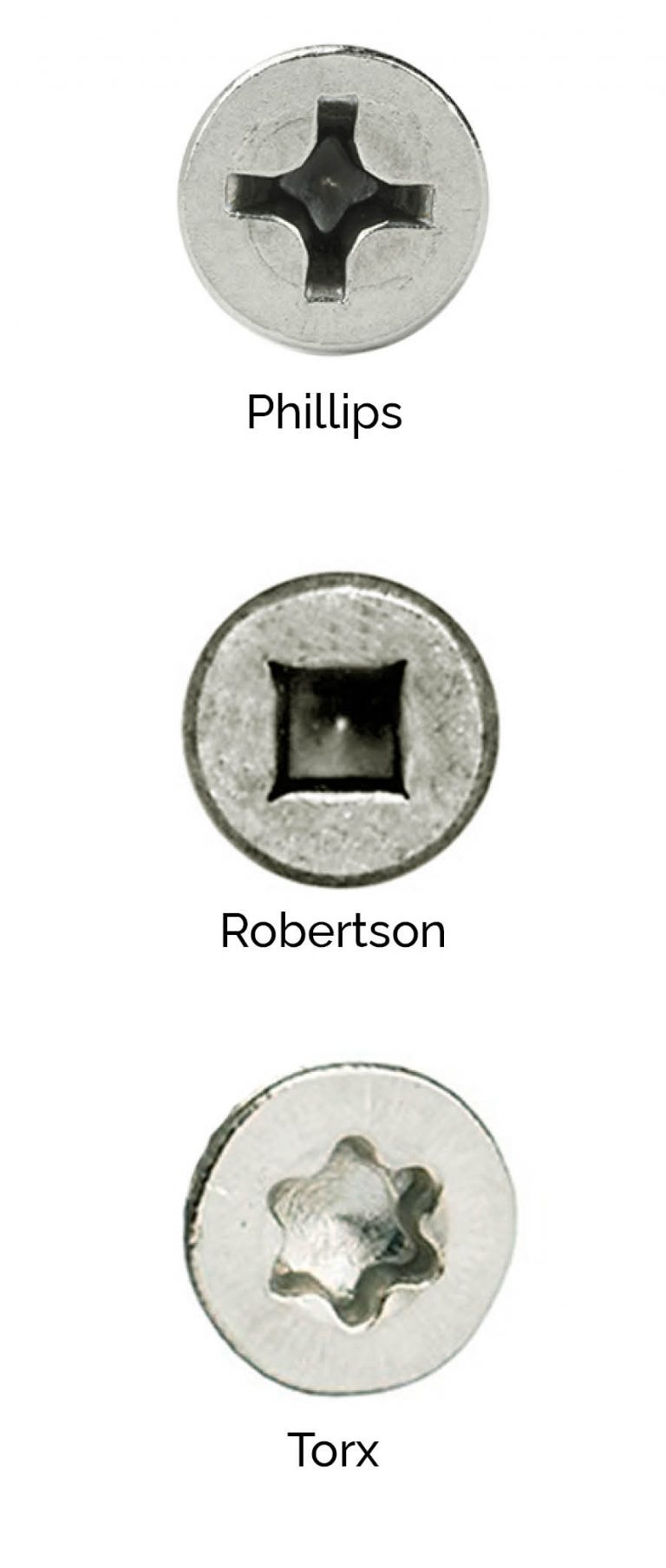 Screw heads showing drive styles